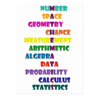 Matemáticas Tarjeta Postal