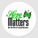 Materias de la esperanza - trasplante de la médula etiquetas