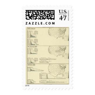 Materias textiles, seda y mercancías mezcladas del sello