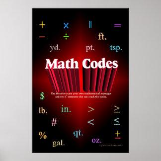 Math Codes Poster