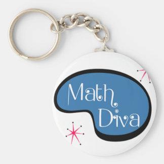 Math Diva Keychain