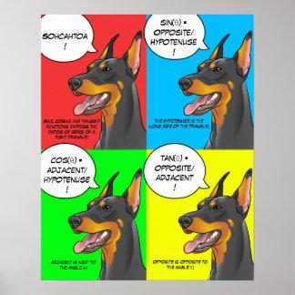 Math Dog Colorful Trigonometry Doberman Poster