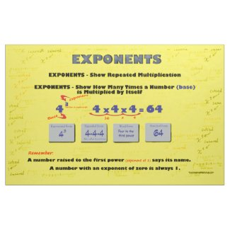 Math Exponents Bulletin Board Fabric Design