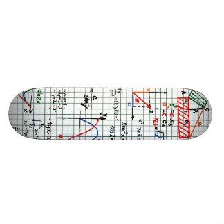 Math Formulas Numbers Skate Decks