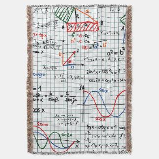 Math Formulas Numbers Throw