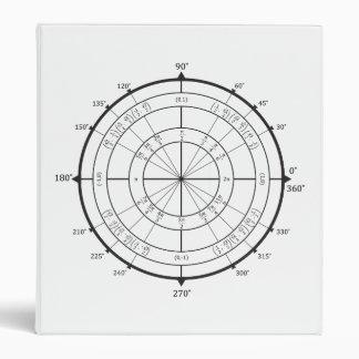 Math Geek Unit Circle Binder