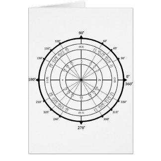 Math unit circle gifts on zazzle math geek unit circle card pronofoot35fo Images