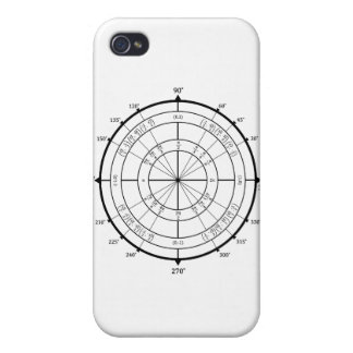 Math Geek Unit Circle Case For iPhone 4