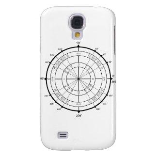 Math Geek Unit Circle Galaxy S4 Cover