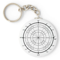 Math Geek Unit Circle Keychain