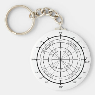 Math Geek Unit Circle Keychain