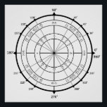 "Math Geek Unit Circle Poster<br><div class=""desc"">Love math? Decorate with it! This is the BEST trigonometry unit circle on the market! Hang it on your wall to show off,  study,  or use as a reference for working heavy-duty math calculations. Stylish and functional. Yay!</div>"