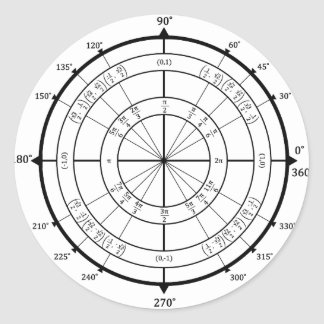 Math Geek Unit Circle Sticker