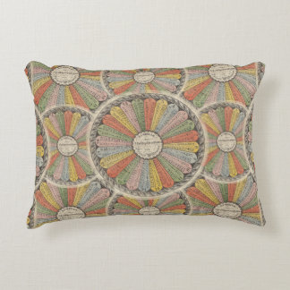 Math Geek's Vintage Multiplication Tables Accent Pillow