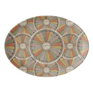 Math Geek's Vintage Multiplication Tables Porcelain Serving Platter