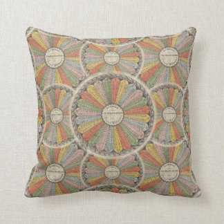 Math Geek's Vintage Multiplication Tables Throw Pillow
