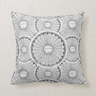 Math Genius Steampunk Multiplication Table Throw Pillow