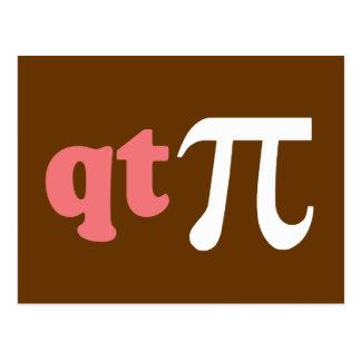 Math Humor - Cute Tee Pi Post Cards