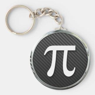 Math Icon Keychain
