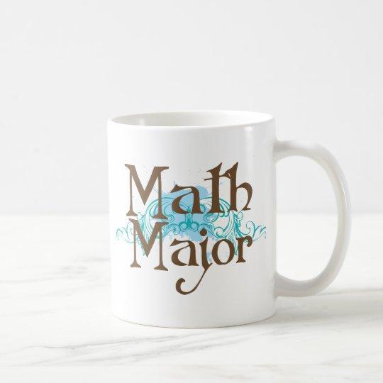 Math Major Gift Coffee Mug