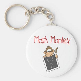Math Monkey Keychain