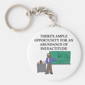 MATH onfusion Keychain