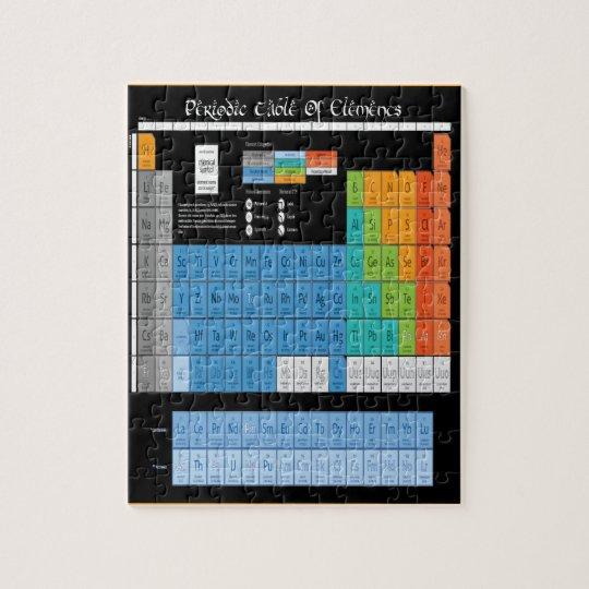 Math periodic table jigsaw puzzle zazzle math periodic table jigsaw puzzle urtaz Choice Image