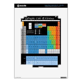 Math Periodic Table iPad 3 Decal