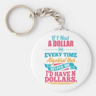 Math Teacher Algebra Equation Pun N Dollars Keychain