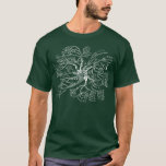 """Math Tree T-Shirt DARK<br><div class=""""desc"""">T-Shirt showing most of the branches of mathematics. The resolution of the image is extremely high,  so don&#39;t worry,  you&#39;ll be able to see all the details!</div>"""