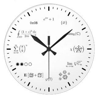 Math Wall Clock (Large)