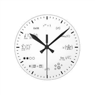 Math Wall Clock (Medium)