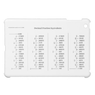 Mathematical Chart of Decimal Fraction Equivalents Case For The iPad Mini
