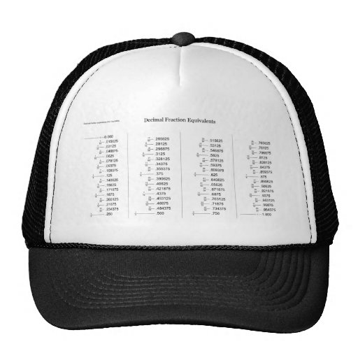 Mathematical Chart of Decimal Fraction Equivalents Hats