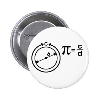 Mathematical Definition of Pi Pin