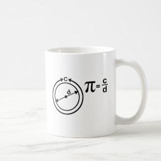 Mathematical Definition of Pi Coffee Mug