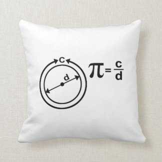 Mathematical Definition of Pi Throw Pillow