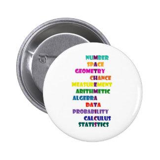 Mathematics Pinback Button