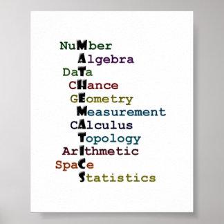 Mathematics Posters | Zazzle