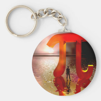 Mathematics World Keychain