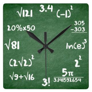 Maths Clock for Mathematics Lovers