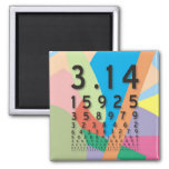 Maths: the colorful mathematical constant of Pi 2 Inch Square Magnet