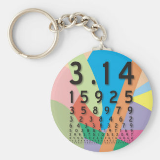 Maths: the colorful mathematical constant of Pi Basic Round Button Keychain