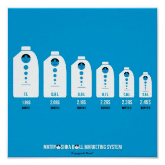 Matryoshka Doll Marketing System Poster