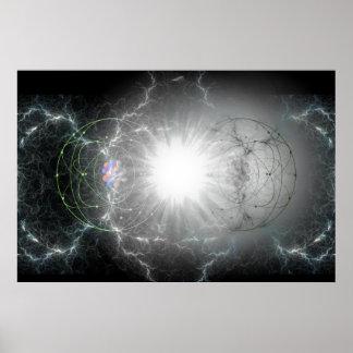 Matter - antimatter collision poster