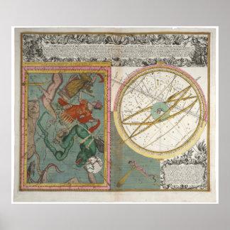 Matthäus Seutter's chart to the comets Poster
