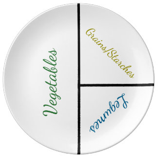 Maximum Weight Loss Plate (Porcelain)