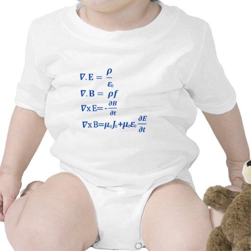 Maxwell Equation Creeper