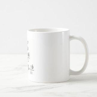 Maxwell s Equations Mug
