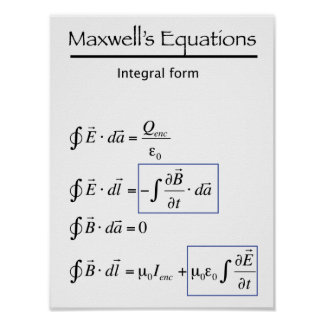 Maxwell's Equations - Integral Form Poster
